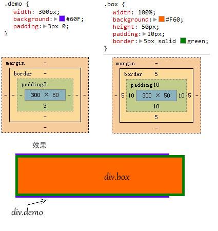 css3 cale()属性介绍以及自适应布局使用方法