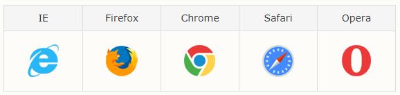 浏览器支持