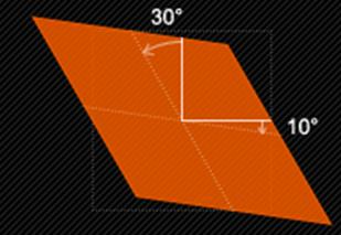 X轴和Y轴同时按一定的角度值进行扭曲变形