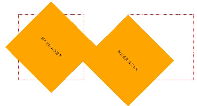transform-origin改变元素原点到左上角