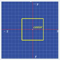 CSS3变形--原点 transform-origin