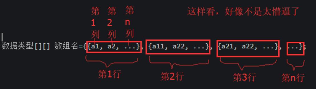 Java 二维数组