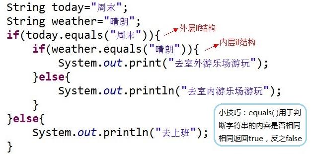 Java条件语句之嵌套 if