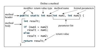 Java中如何定义方法呢