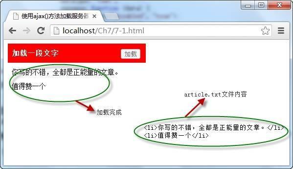 使用ajax()方法加载服务器数据