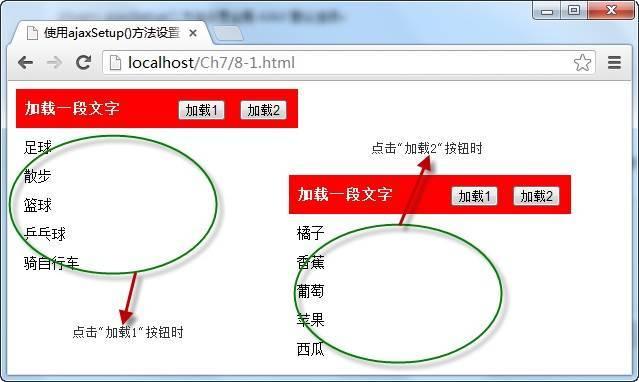 使用ajaxSetup()方法设置全局Ajax默认选项