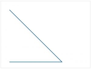 canvas如何对多个线段绘制