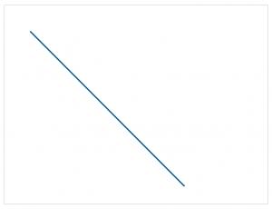 canvas绘制线条宽和颜色