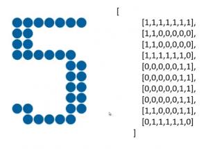 一个矩阵似的数字效果