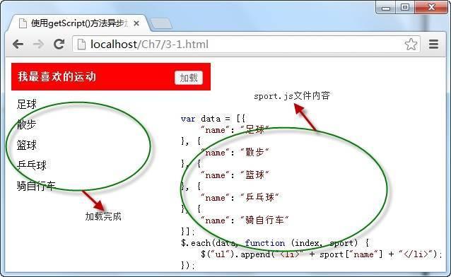 使用getScript()方法异步加载并执行js文件