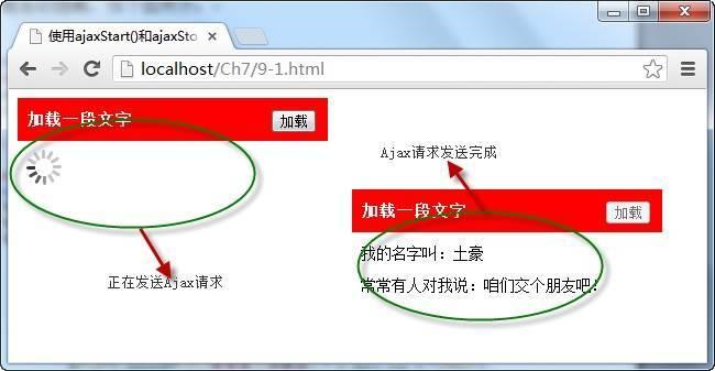 使用ajaxStart()和ajaxStop()方法