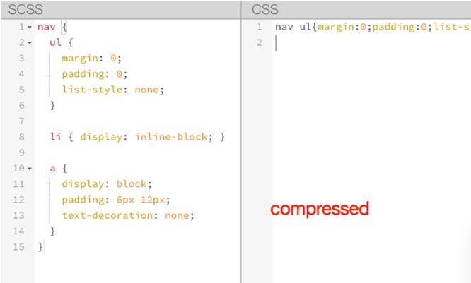 [Sass]压缩输出方式 compressed