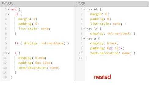 [Sass]嵌套输出方式 nested
