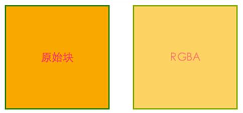 RGB颜色函数-RGBA()函数