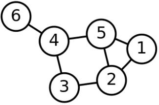 从高阶函数到库和框架之优秀前端进阶