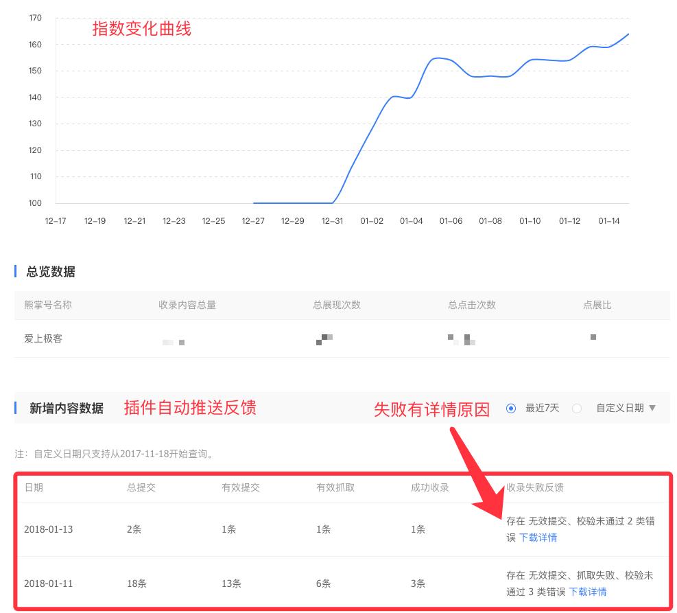 BaiduXZH Submit插件实现百度熊掌号链接自动提交