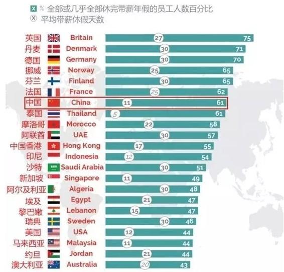 中国人想双休为什么这么难?