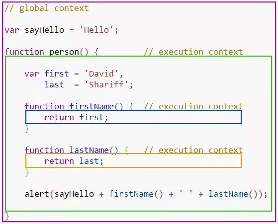 必须理解Javascript中执行上下文和调用栈是什么
