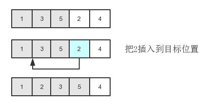 前端开发必会的JS算法之插入排序
