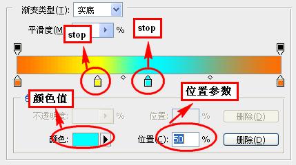CSS gradient渐变在webkit核心浏览器下的使用