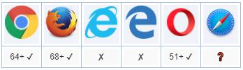 JS处理元素focus页面不滚动不定位的问题