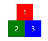 第17题 CSS如何进行品字布局?